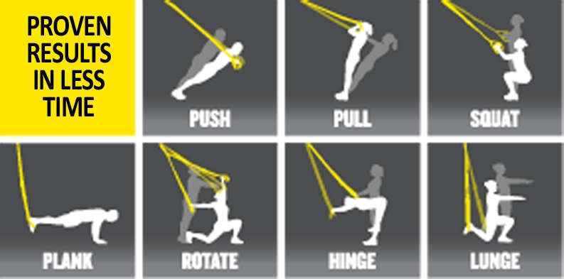 Illustration of TRX® Seven Step